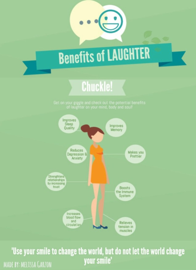 Benefits of Laughter